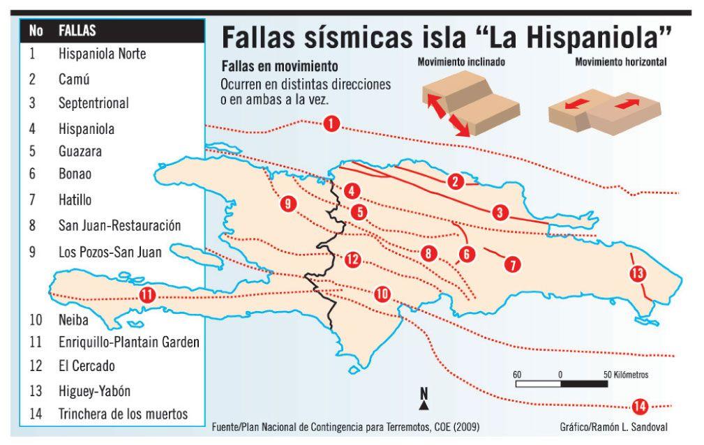 Fallas Geologicas Isla Hispaniola Dominicana