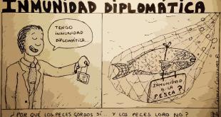 inmunidaddiplomatica