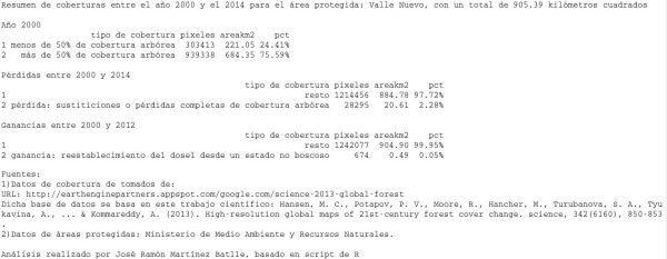 Informe Pino Criollo